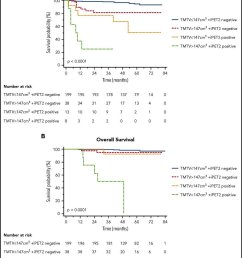 prognostic value of baseline metabolic tumor volume in early stage hodgkin lymphoma in the standard arm of the h10  [ 991 x 1200 Pixel ]