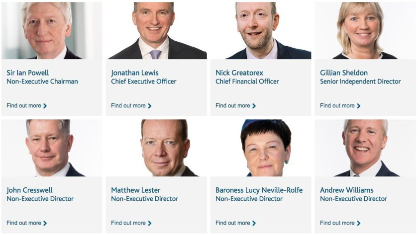 Photos of the current board of directors at capita plc. 6 white men, 2 white women.