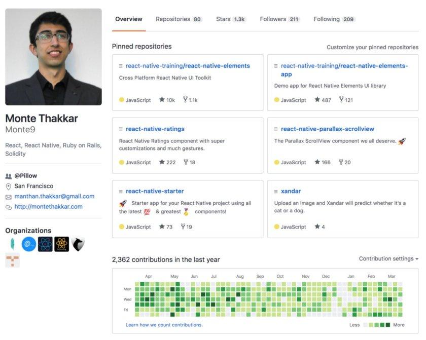 #reactnative Elements — My Journey through Open Source