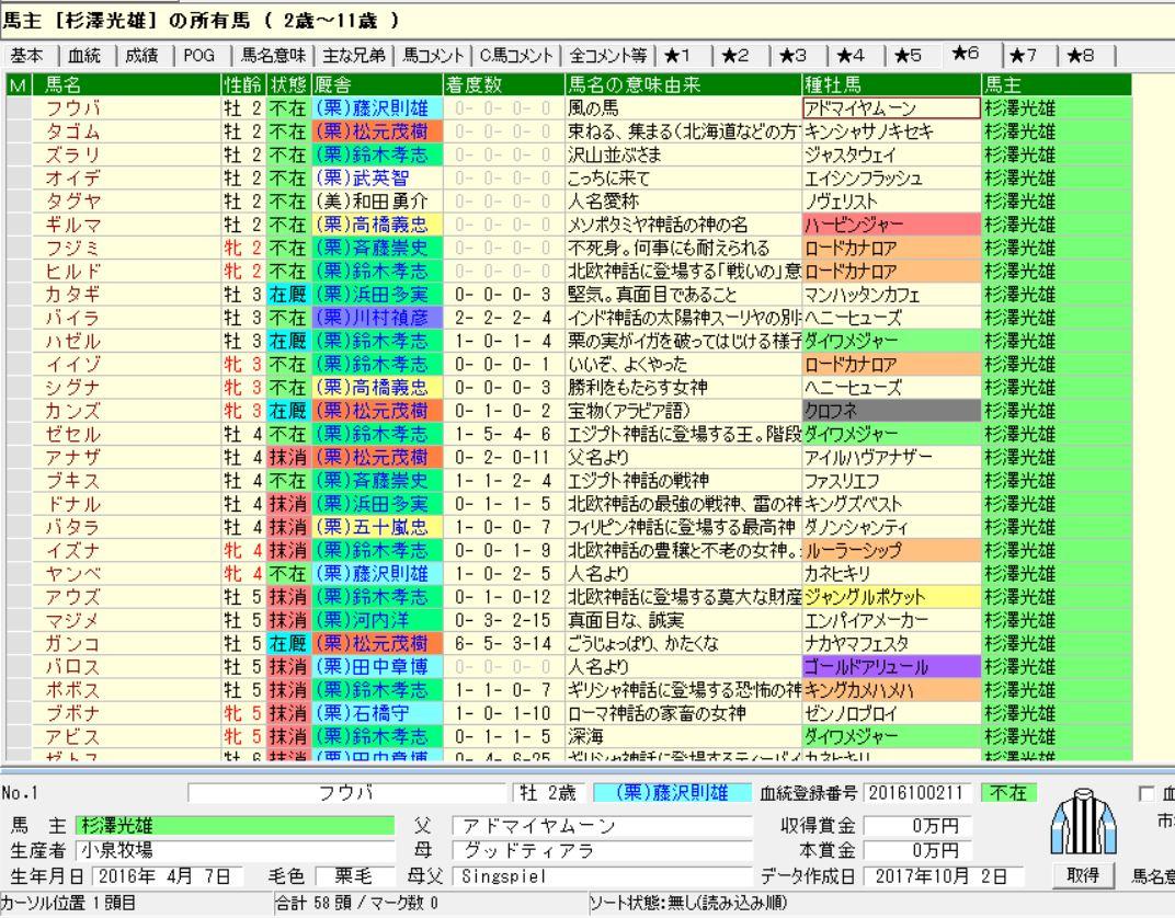 test ツイッターメディア - 日経賞を勝ったガンコの馬主の杉澤光雄氏は、最近の所有馬に必ず3文字の馬名をつける。今年の2歳もズラリ、オイデ、フジミ…等々 https://t.co/p4lNNHj7i7