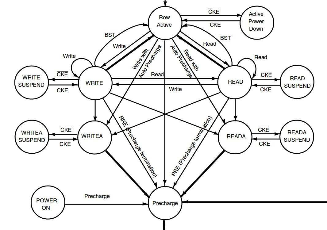 hight resolution of datasheet ritual state diagrams are the modern alchemic transmutation circles pic twitter com 4hg6xhkhmg