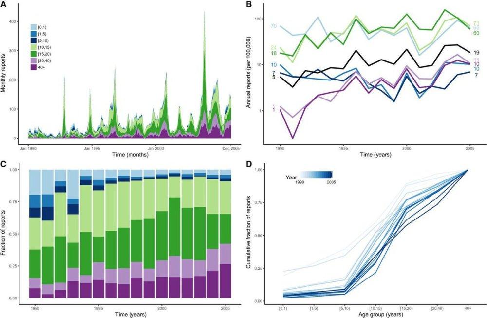 medium resolution of science magazineverified account