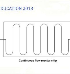 chemistry education 2018 https chemistryeducation euroscicon com abstract submission https chemistryeducation euroscicon com abstract submission  [ 1200 x 675 Pixel ]