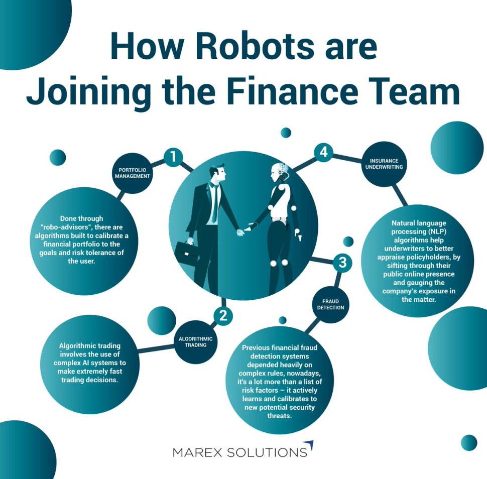 test Twitter Media - #Robots are joining #finance teams. Here's how: #fintech #robotics #automation #ai #algotrading #success #bigdata #capitalmarkets #datascience #business https://t.co/rrWuIbjbWn