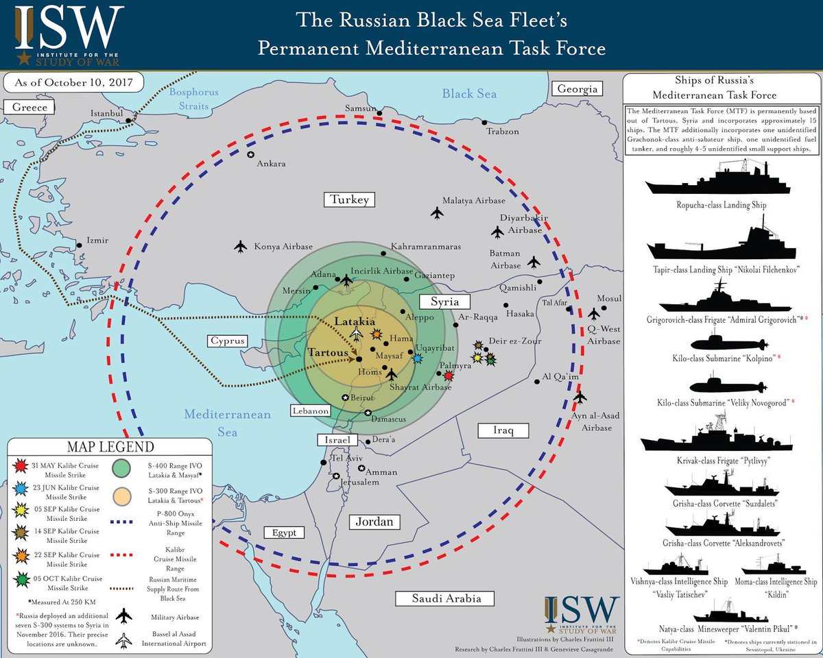 hight resolution of  essen are deployed along with kilo class submarines kolpino and veliky novgorod no confirmed strikes in 2018 until todaypic twitter com hrfvmjcqb5