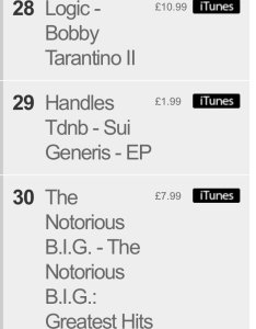 week later    still in the top for also uk hiphop rap albums rh twipu