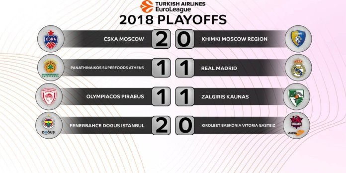 Playoff Euroliga