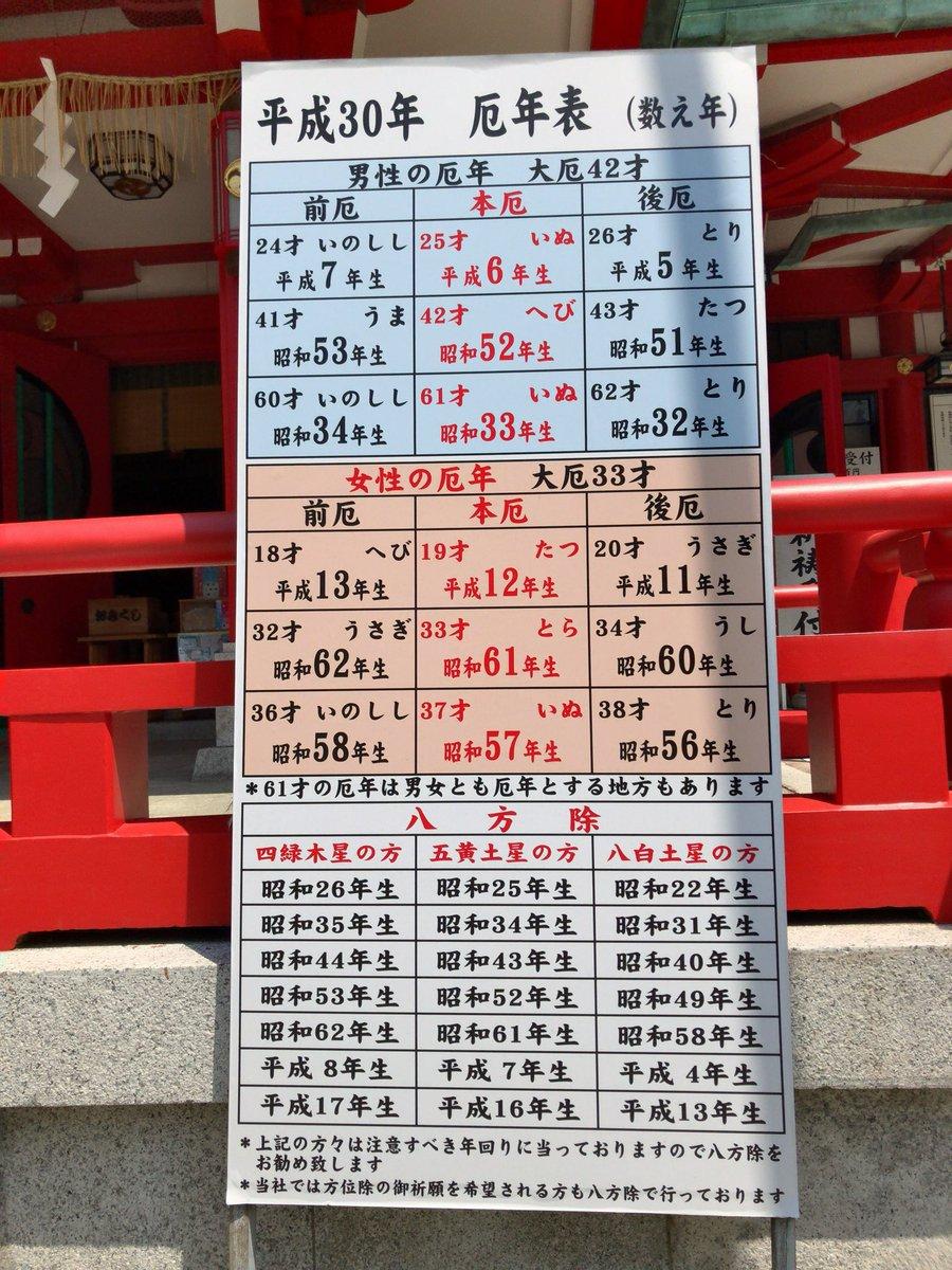 test ツイッターメディア - 本日のお出かけ。 富岡八幡宮。 https://t.co/EQwS6VKZ3Y