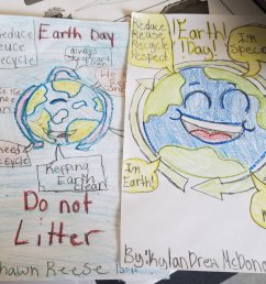 Christal Townsend on Twitter: \Our AMAZING Earth! 4th grade Earth Day  activities. @SugarCreekElem. @cleobmiller @MrMattTaylor… \ [ 1026 x 1200 Pixel ]