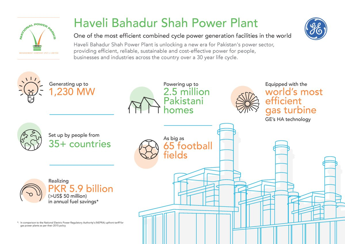 hight resolution of powered by ge s ha gasturbines the site is pakistan s most efficient combined cycle power plant poweringforward hadeerpic twitter com xctnrszu7w