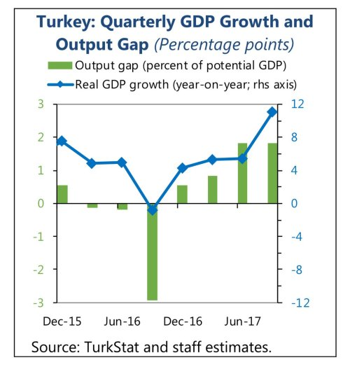 small resolution of authorities should also push ahead with structural reforms http ow ly ltkq30jlxip see imf staff report here http ow ly duqf30jlxiq pic twitter com