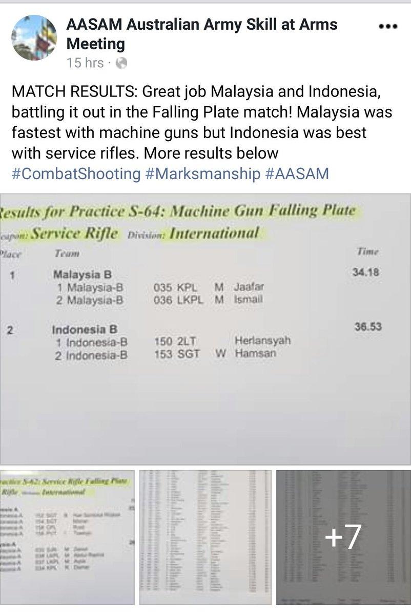 Hasil Hasil Pertandingan Aasam Yang Sudah Muncul Tni_ad Terlihat Sangat Mendominasi Gotnipic Twitter Com Byynidaei