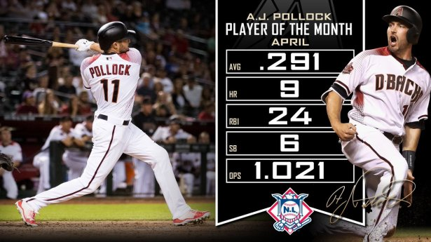 Image result for A.J. Pollock 2018
