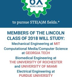 some seniors plan to pursue mechanical biomedical and electrical engineering computational media and computer science to name a few  [ 686 x 1200 Pixel ]