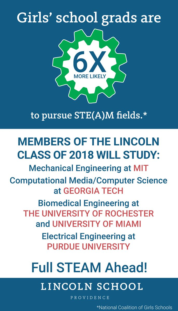 medium resolution of some seniors plan to pursue mechanical biomedical and electrical engineering computational media and computer science to name a few