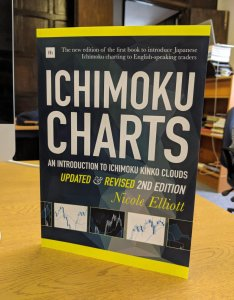 Ichimoku charts book by harrimanhouse on core finance tv nick and  look at emerging market currencies time frames with this type of chart also nicole elliott twitter to coincide week   publication rh