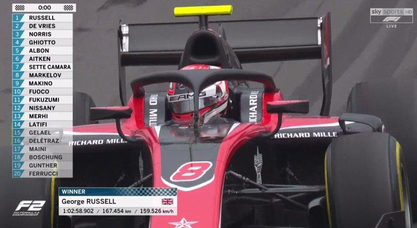 Formula 2 Gara 1 Classifica ordine d'arrivo GP Spagna