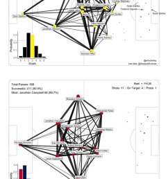 ricardo clark played really well but he has a much different style than wil trapp much less passing can t wait to savethecrew and comprehensively beat  [ 661 x 1200 Pixel ]