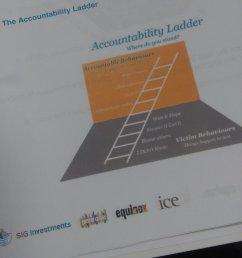 accountability ladder diagram wiring diagram basic accountability ladder diagram [ 900 x 1200 Pixel ]