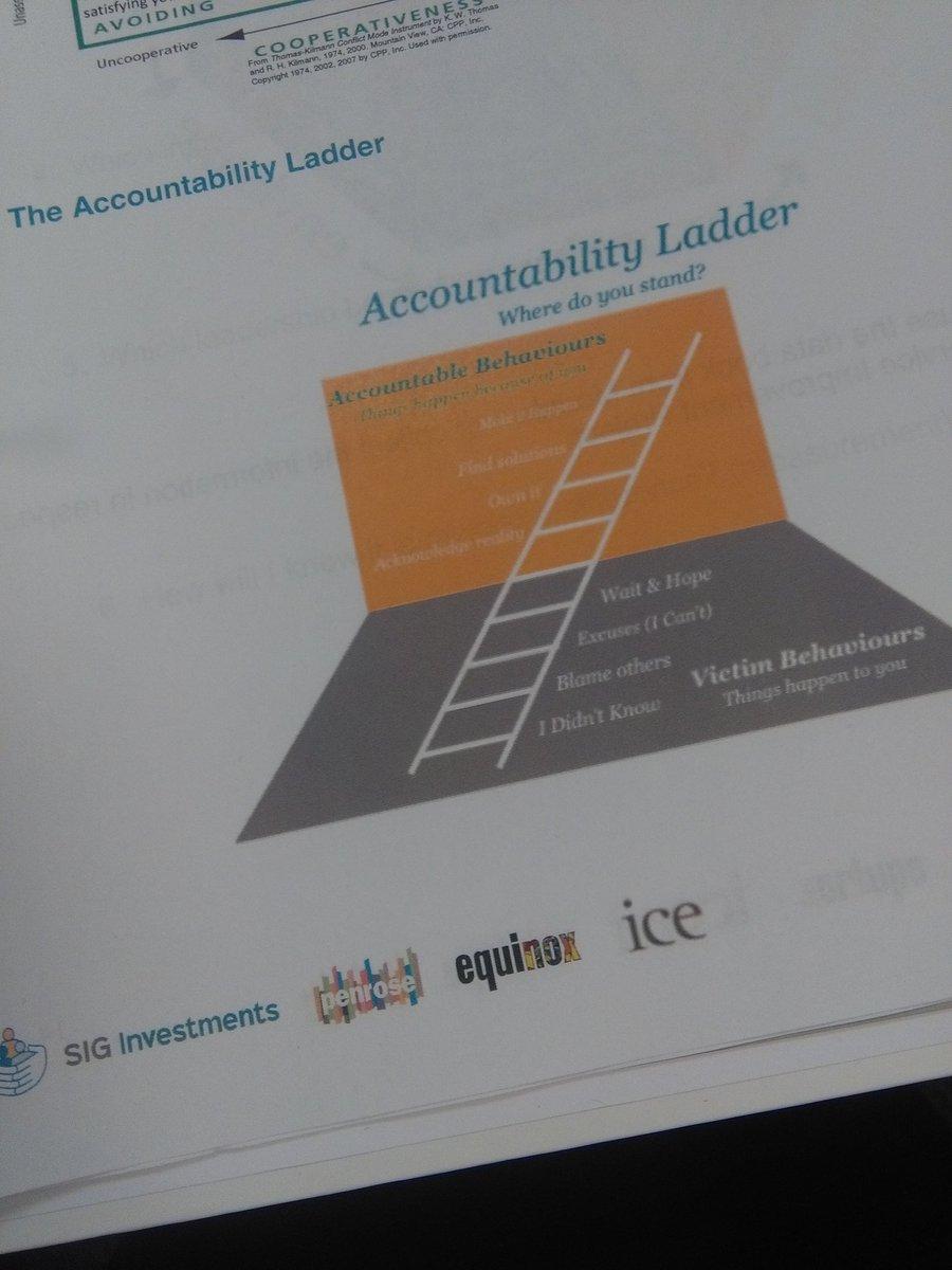 medium resolution of accountability ladder diagram wiring diagram basic accountability ladder diagram