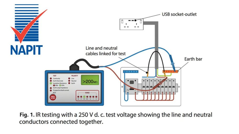 medium resolution of napit on twitter napit usb socket outlets and insulation resistance testing https t co 5ac7taphnm