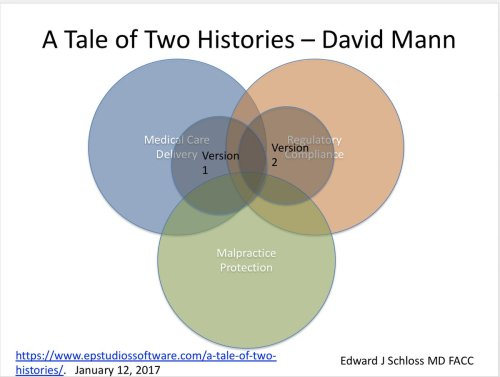 small resolution of his examples diagram well on venn diagram model i ve used h t back2basicsdocpic twitter com xohwpzibgd