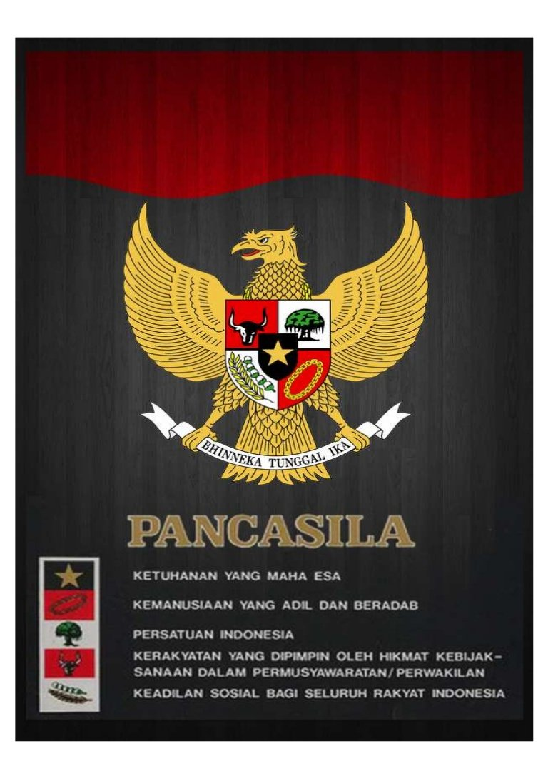 Lirik Lagu Garuda Pancasila - Lagu Wajib Nasional