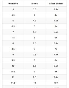 iphone app on twitter for reference wmns   men   grade school size conversion chart link https   jzscufwi also rh