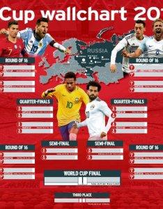 am jun also mirror football on twitter world cup wallchart download rh