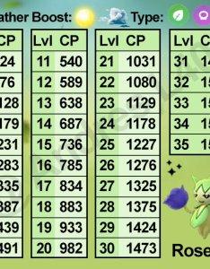 pm jun also engel pokemon go on twitter roselia iv cp chart check your rh