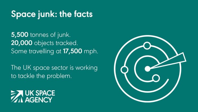 "uk space agency on twitter: ""#uk built ? #removedebris deployed"