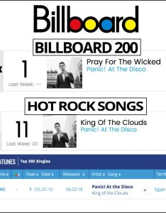 My first billboard charting single on an itunes top songs chart whattup egypt hard work pays off dreams come true also ak thatproducerak twitter rh