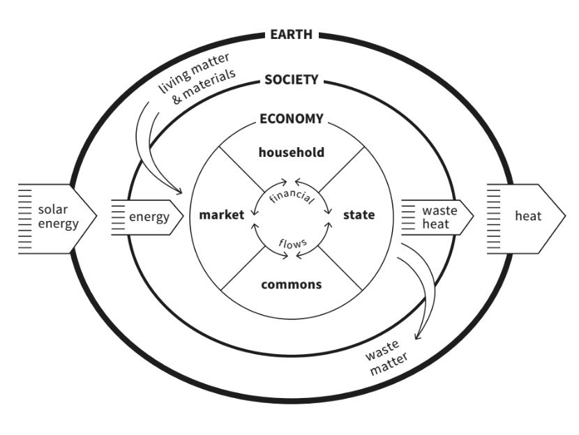 About Education, Economics and Policy