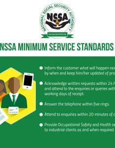 Here is an outline of the minimum customer service standards as stated in nssa charter follow this link for more information also on twitter rh
