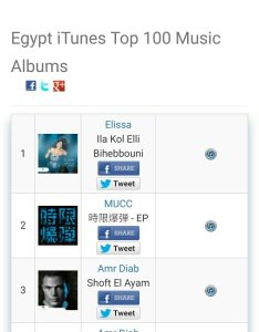 Amr mohamed on twitter ilakolellibihebbouni top egypt itunes music albums congratulations elissakh  also rh