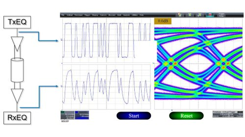 small resolution of with a series of eye diagram images we ll show you just how much good de emphasis can do for your serial data stream s signal integrity