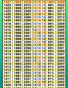 Masato jxsas on twitter no zapdos cp chart lv breakthrough boost weather  also rh