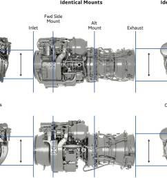 t700 with 7 37kw kg https en wikipedia org wiki improved turbine engine program http www lambdanovatronics com military engines t901  [ 1200 x 667 Pixel ]