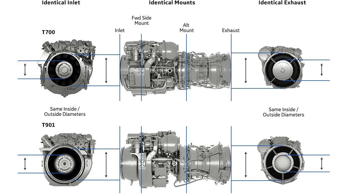 hight resolution of  t700 with 7 37kw kg https en wikipedia org wiki improved turbine engine program http www lambdanovatronics com military engines t901