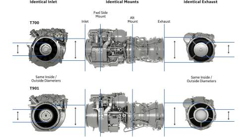 small resolution of  t700 with 7 37kw kg https en wikipedia org wiki improved turbine engine program http www lambdanovatronics com military engines t901
