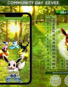 Engel pokemon go on twitter community day eevee iv cp chart pgraidleader abhiqeep legend hdiscord robertdyes ceadiscord ffr gagangulati also rh