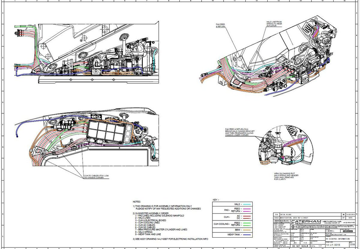 hight resolution of diagram showing what goes on inside the right hand side pod of a 2014 caterhamf1 ct05 carpic twitter com pu7jn6fmqr