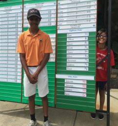 reena pande on twitter let this proud mama brag for just a sec my child my still 14 soon to be 15 year old child shot a lights out 5 under par round of  [ 900 x 1200 Pixel ]