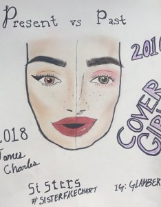 Sisterfacechart jamescharlespicitter syiew qwuk also will on twitter my sisterfacechartcontest entry simplicity rh
