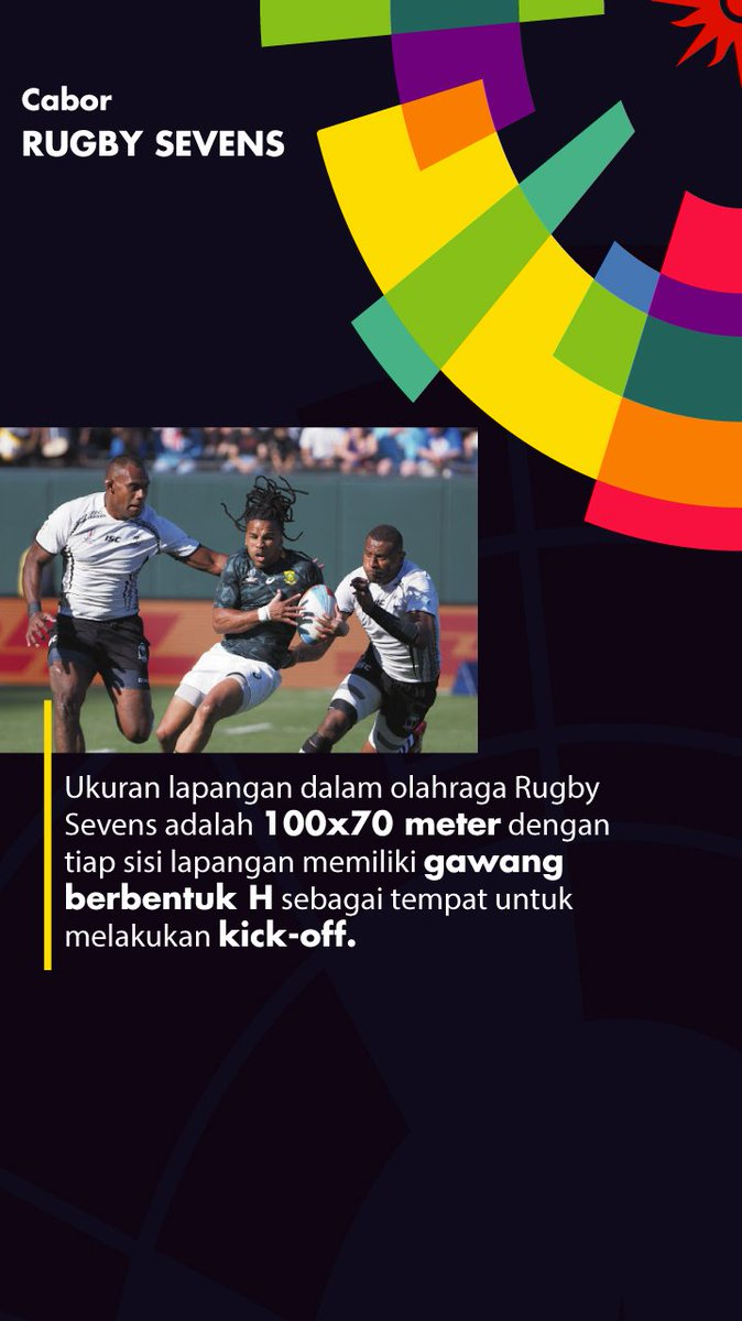 Ukuran Lapangan Rugby : ukuran, lapangan, rugby, Indonesia, Twitterissä:,