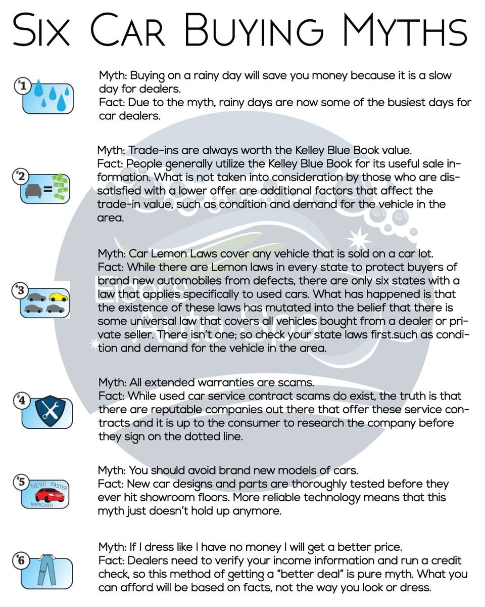 #elderautospa Gives You These #tips To Buy A Car, They Will Come In Handy  For You! #wednesday #chappaqua #handcarwash  #autodetailpic.twitter.com/fdakknaj3F