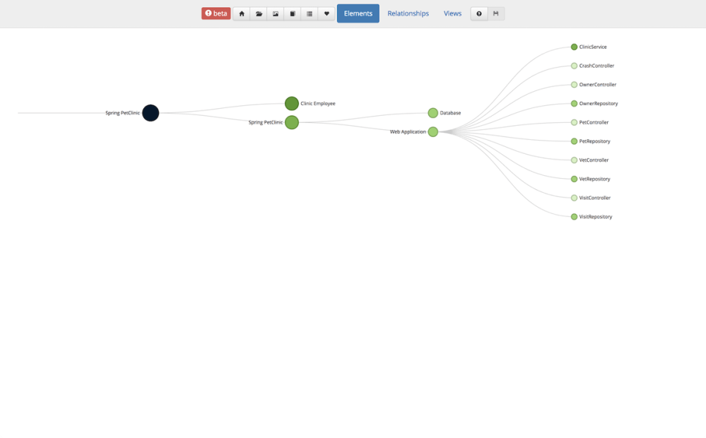 medium resolution of this allows you to create elements relationships and diagrams without writing code in conjunction with one of the client libraries