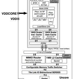 the boom processor [ 890 x 1200 Pixel ]