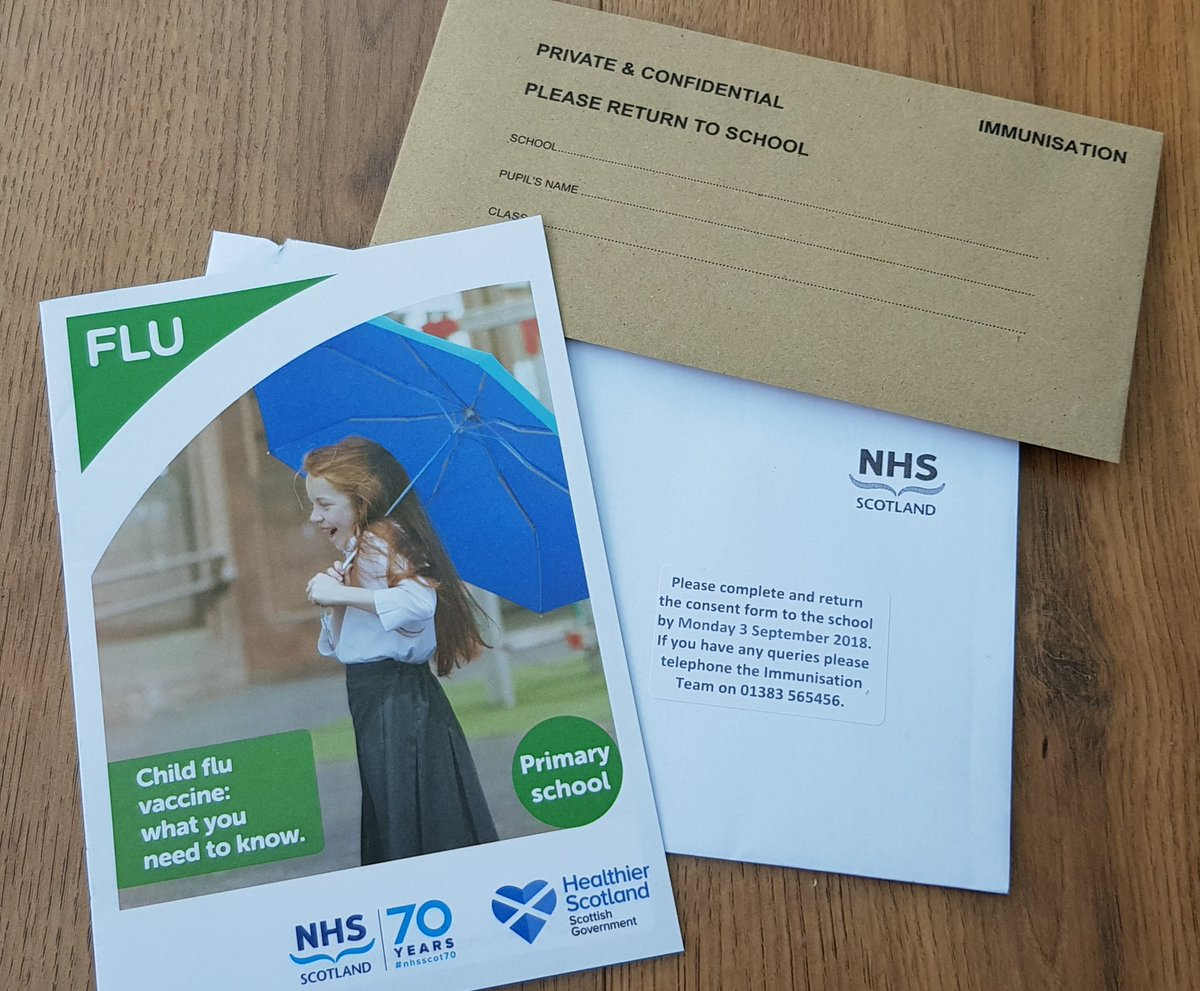 Flu Vaccination Consent Forms Landing In Schoolbags Now! To Ensure Your  Child Doesn't Miss Out, Return The Completed Form To School By 3Rd  September 2018