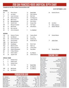 Cam inman on twitter ers unofficial depth chart for nflkickoff vs vikings includes rb matt breida as starter most important qb jimmy garoppolo also rh